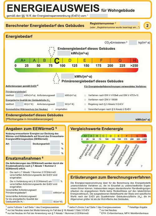 Muster Energieausweis